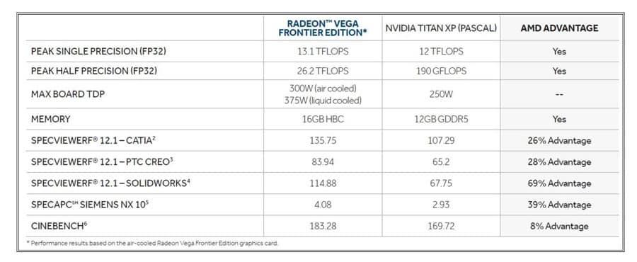 AMD-Radeon-Vega-Frontier-Edition